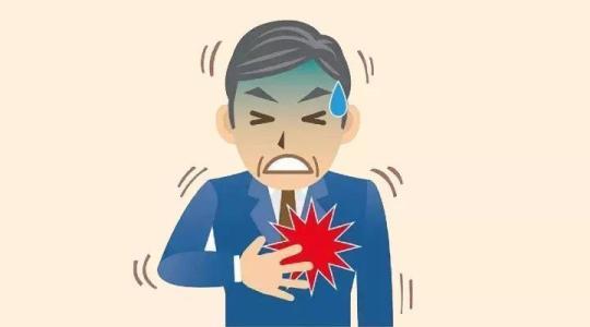 预防再次心梗,需要采取以下行动